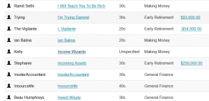 Income Wizards Ranking